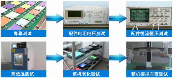 工控机品质检测流程