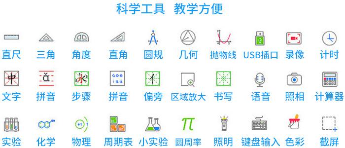 教学一体机内置的30种学科工具名称与图标