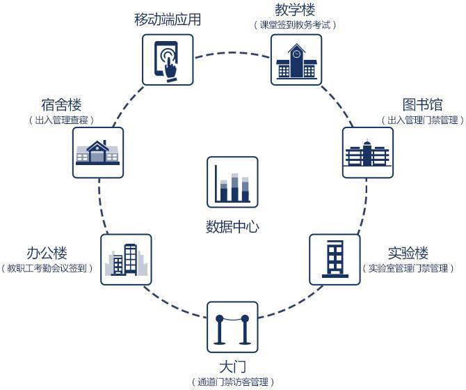 电子班牌管理系统