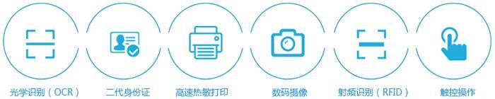 智能访客管理系统功能