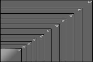 多媒体教学一体机尺寸对照表