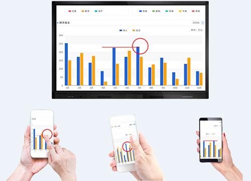 会议触摸一体机如何使用手机和平板无线投屏功能